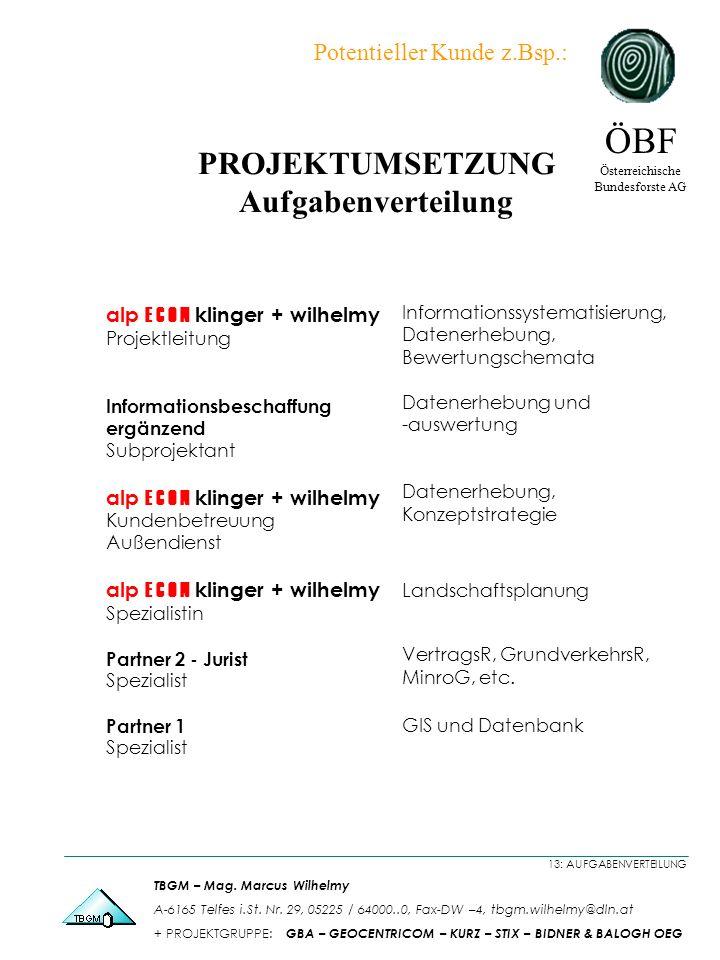 ÖBF Österreichische Bundesforste AG TBGM – Mag.Marcus Wilhelmy A-6165 Telfes i.St.