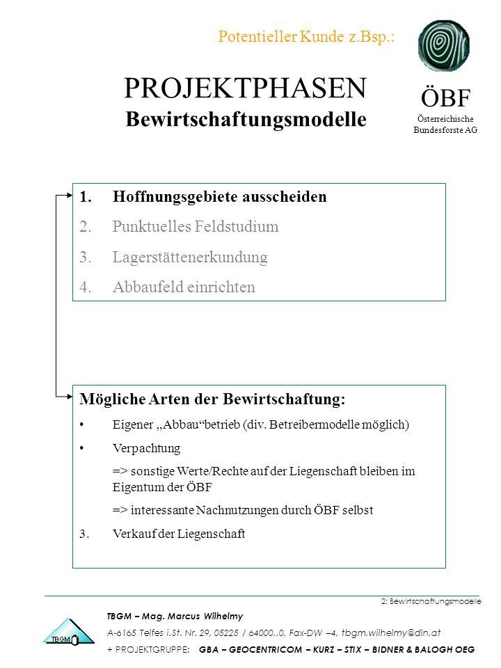 2: Bewirtschaftungsmodelle 1.Hoffnungsgebiete ausscheiden 2.Punktuelles Feldstudium 3.Lagerstättenerkundung 4.Abbaufeld einrichten Mögliche Arten der Bewirtschaftung: Eigener Abbaubetrieb (div.