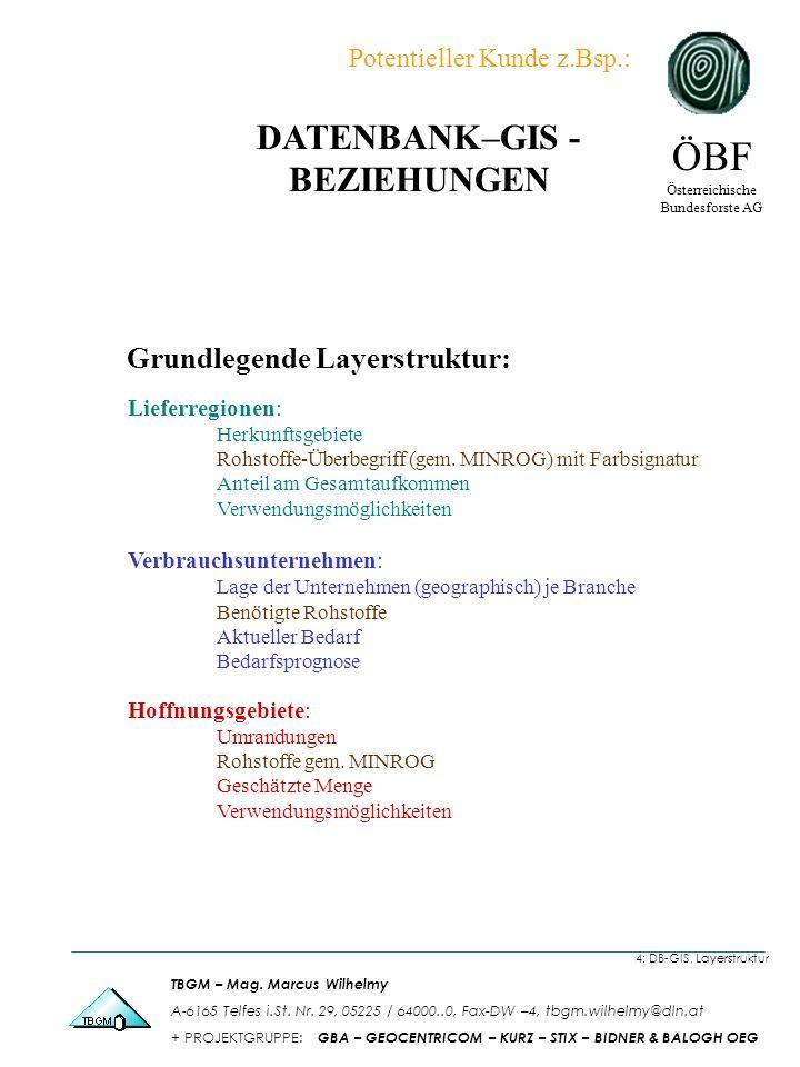 4: DB-GIS, Layerstruktur ÖBF Österreichische Bundesforste AG TBGM – Mag.