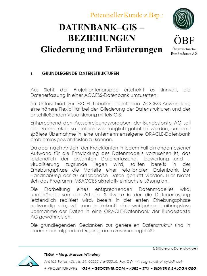 5: Erläuterung Datenstrukturen ÖBF Österreichische Bundesforste AG TBGM – Mag.