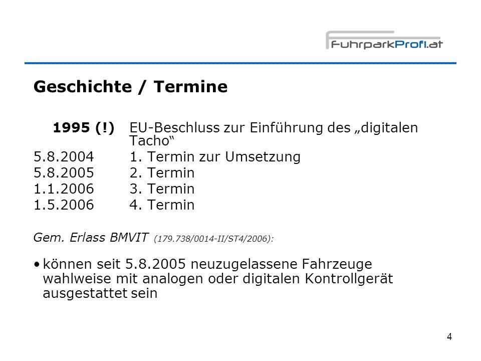 15 Datenspeicherung (II) Massenspeicher (VU): Aufzeichnung min.
