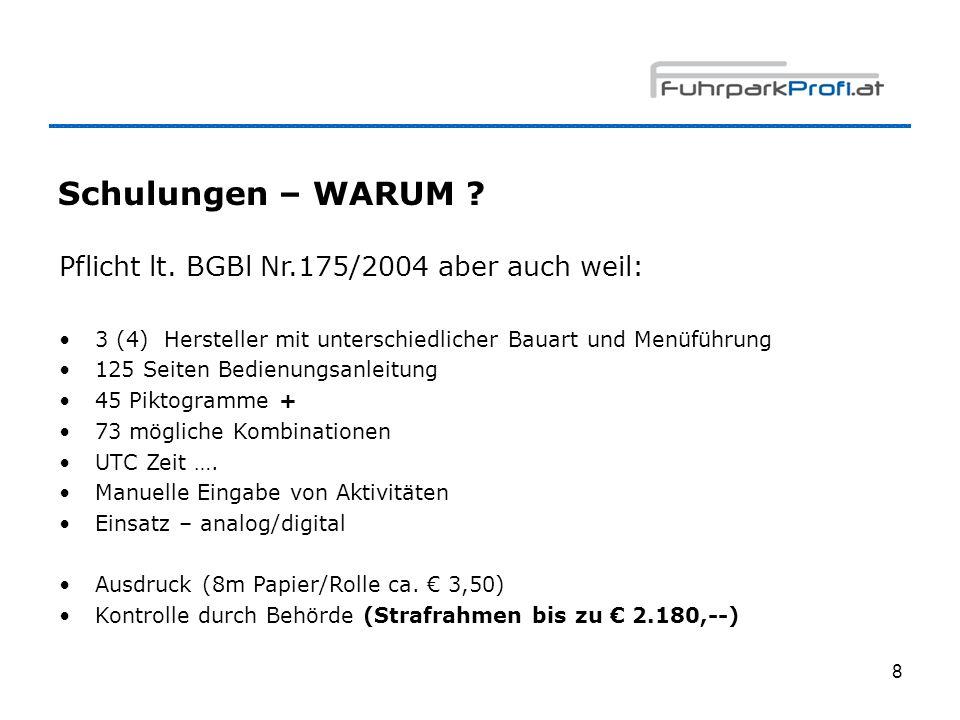 8 Pflicht lt. BGBl Nr.175/2004 aber auch weil: 3 (4) Hersteller mit unterschiedlicher Bauart und Menüführung 125 Seiten Bedienungsanleitung 45 Piktogr