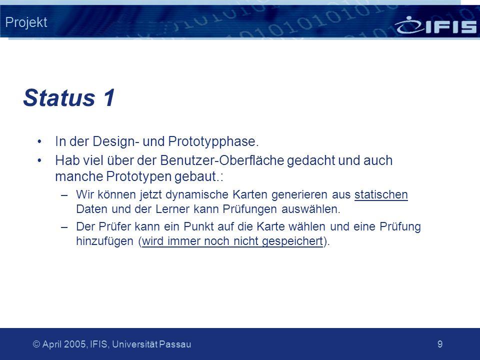© April 2005, IFIS, Universität Passau 10 Projekt Pflichtenheft geschrieben.
