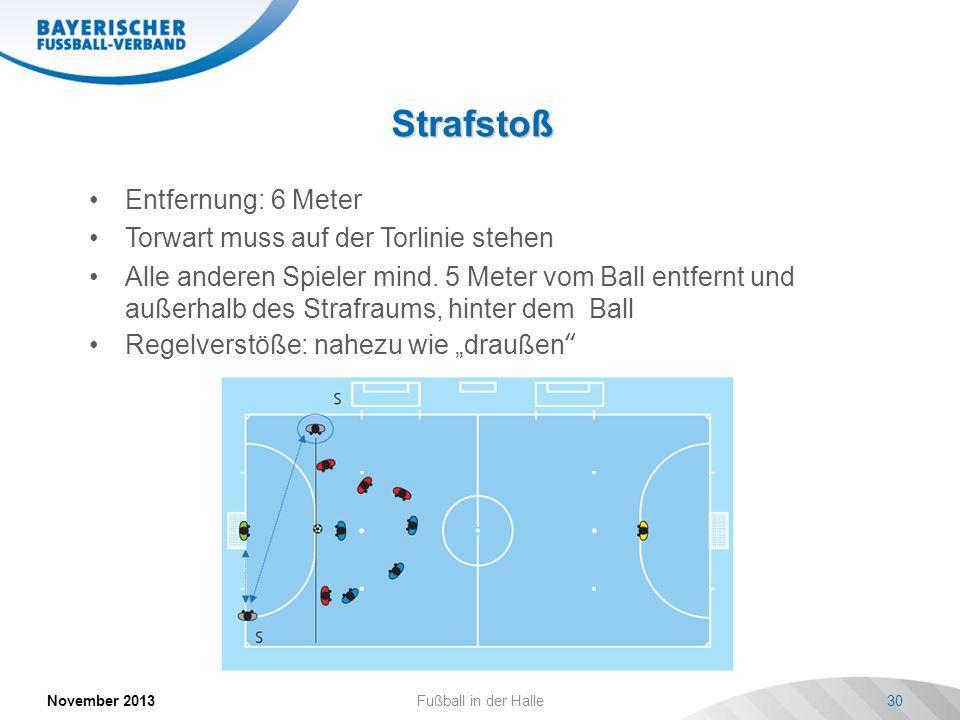 Strafstoß November 2013Fußball in der Halle30 Entfernung: 6 Meter Torwart muss auf der Torlinie stehen Alle anderen Spieler mind. 5 Meter vom Ball ent
