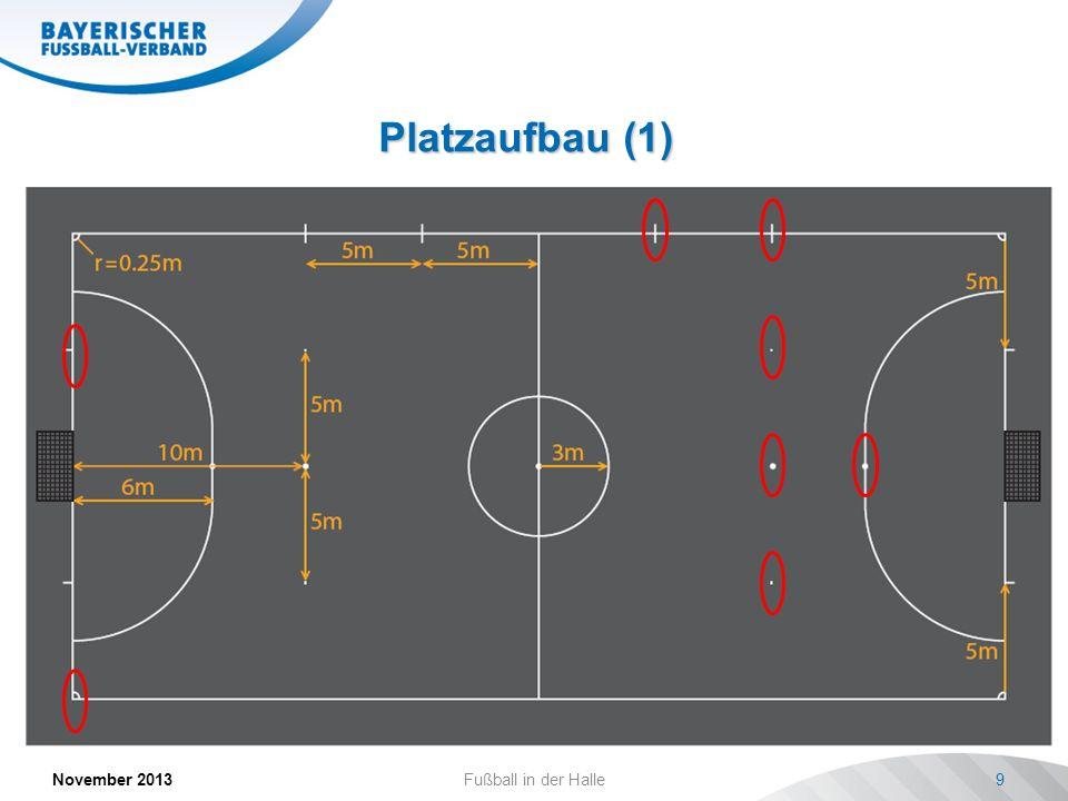 Platzaufbau (2) November 2013Fußball in der Halle10 Platz: Handballfeld Tore: Handballtore (3m x 2m) spezielle Futsal-Bälle, keine Hallenbälle Keine Bande, sondern rundherum Auslinien.