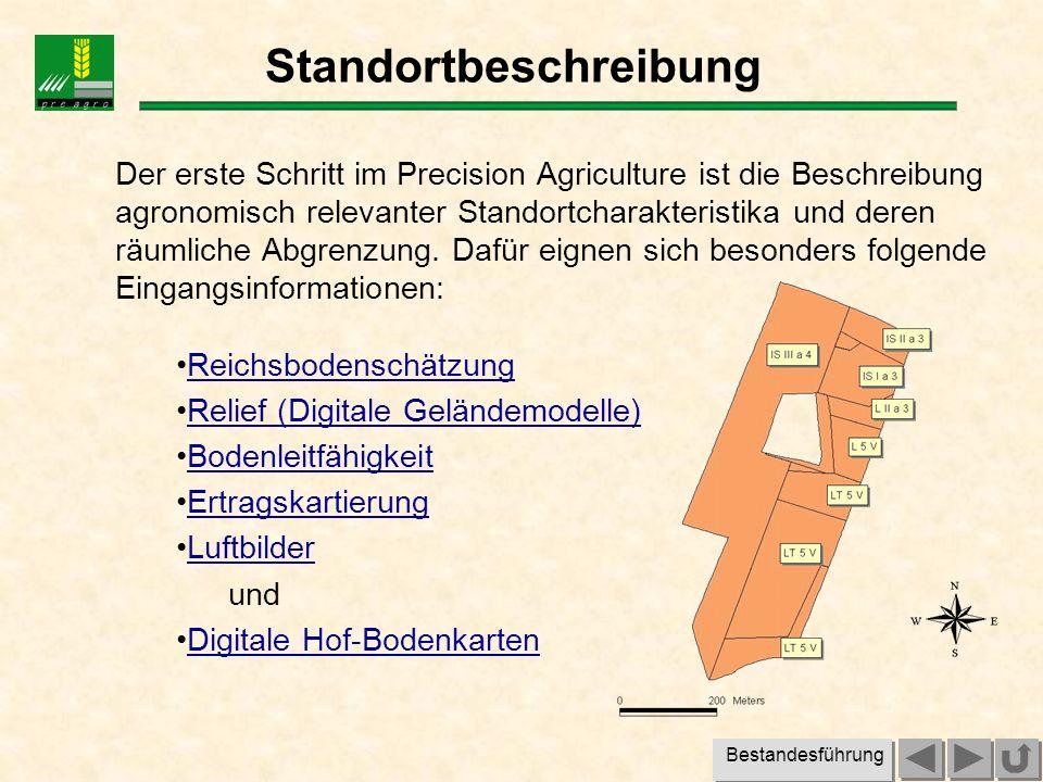 Ableitung von Ertragspotenzialen Das Ertragspotenzial gilt als theoretischer Wert, ist statisch und unabhängig vom tatsächlichen Anbau eines entsprechenden Bestandes und lässt sich aus der Bodengüte und dem verfügbaren Niederschlag ableiten.