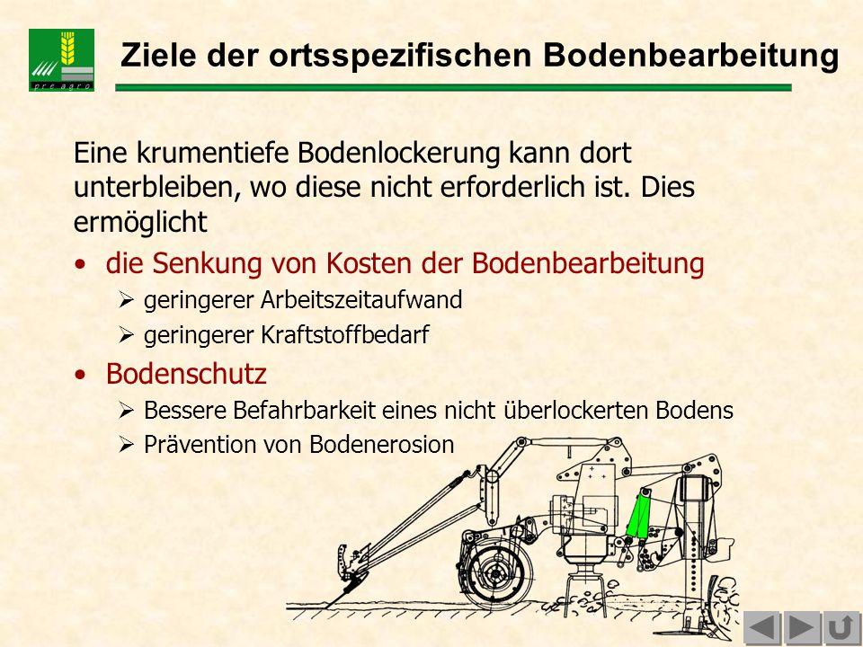 Algorithmus des Moduls Bodenbearbeitung Boden wird nur dort tief bearbeitet, wo Tongehalt < 12% (Lockerung von zur Verdichtung neigenden Zonen) Staunässe oder Grundwassereinfluss vorhanden (Durchlüftung Sauerstoffarmer Zonen) Erosion vorherrscht, (an Kuppen und Hangschultern soll durch tiefere Einarbeitung von Stroh Struktur verbessert werden) Regelgröße: Bearbeitungstiefe einer passiven Bodenbearbeitung (8-25 cm)