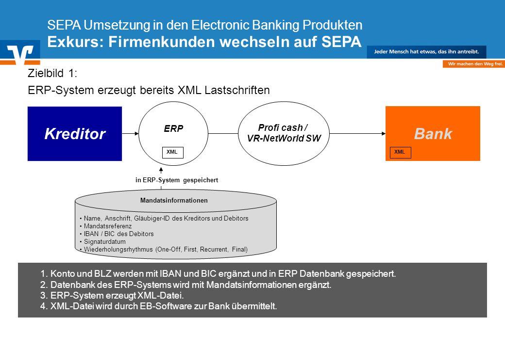 Diagramm Text / Bild BildText Diagramm Ende Diagramm Text / Bild Zielbild 1: ERP-System erzeugt bereits XML Lastschriften Kreditor Bank XML in ERP-Sys