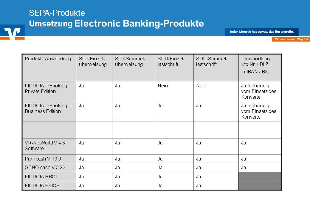 Diagramm Text / Bild BildText Diagramm Ende Diagramm Text / Bild SEPA-Produkte Umsetzung Electronic Banking-Produkte Produkt / AnwendungSCT-Einzel- üb