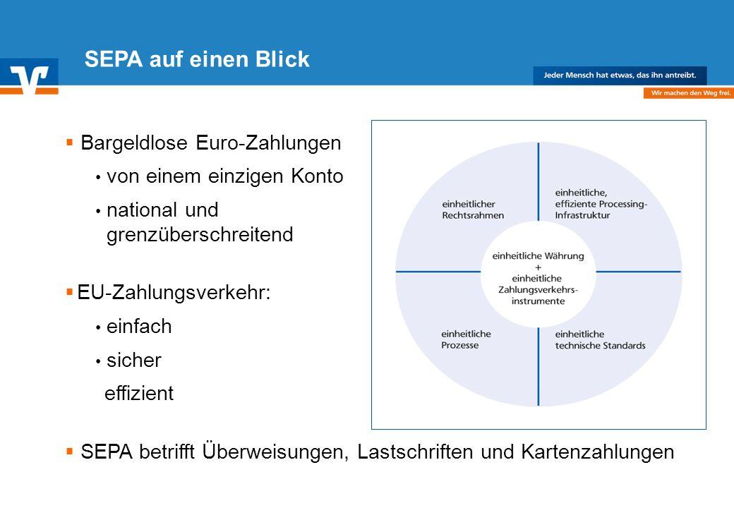 Diagramm Text / Bild BildText Diagramm Ende Diagramm Text / Bild Ohne Mandat gehts nicht Europäische Lastschrift (SEPA Core Direct Debit)