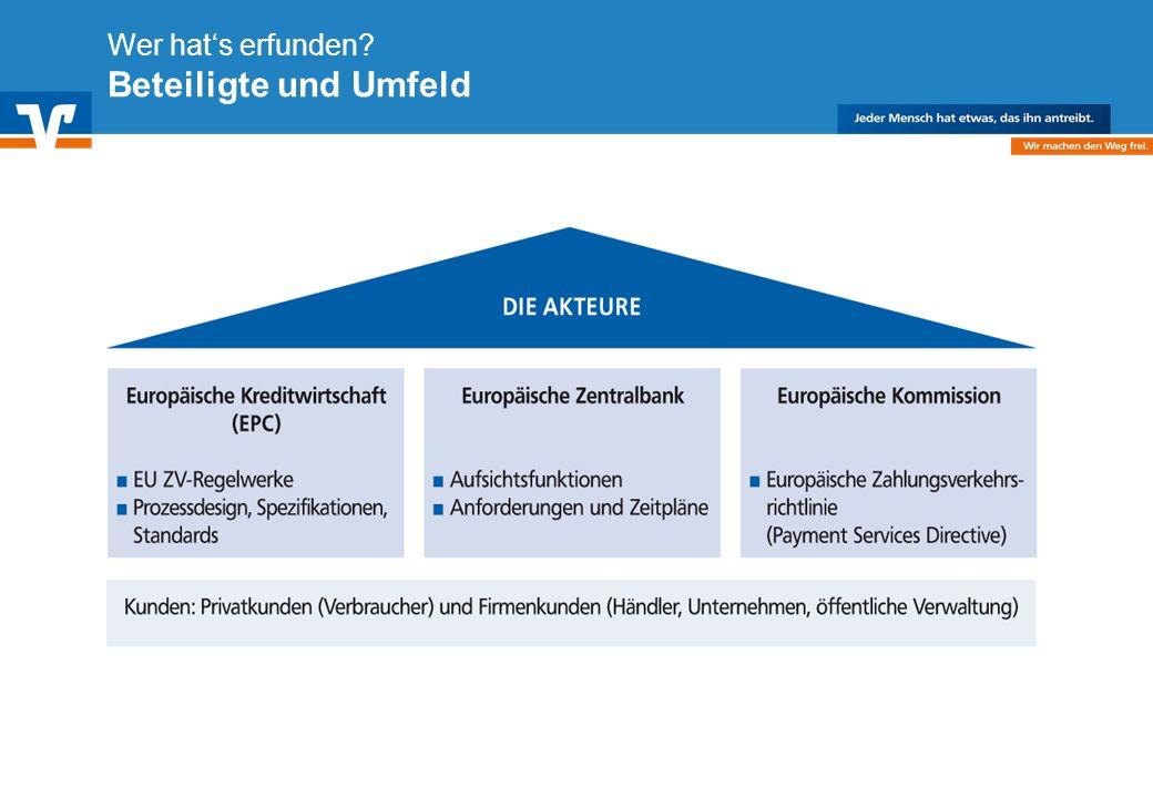 Diagramm Text / Bild BildText Diagramm Ende Diagramm Text / Bild Wer hats erfunden? Beteiligte und Umfeld