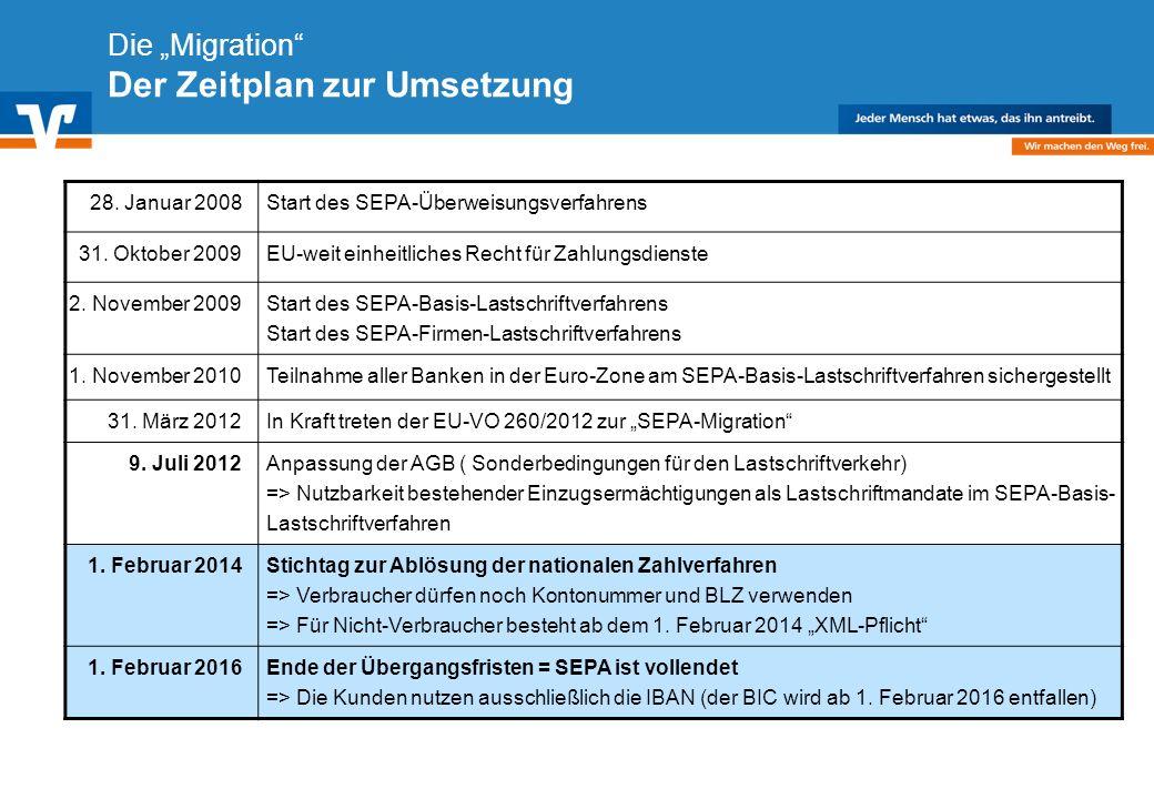 Diagramm Text / Bild BildText Diagramm Ende Diagramm Text / Bild SEPA – Ein Binnenmarkt für Zahlungsdienste.