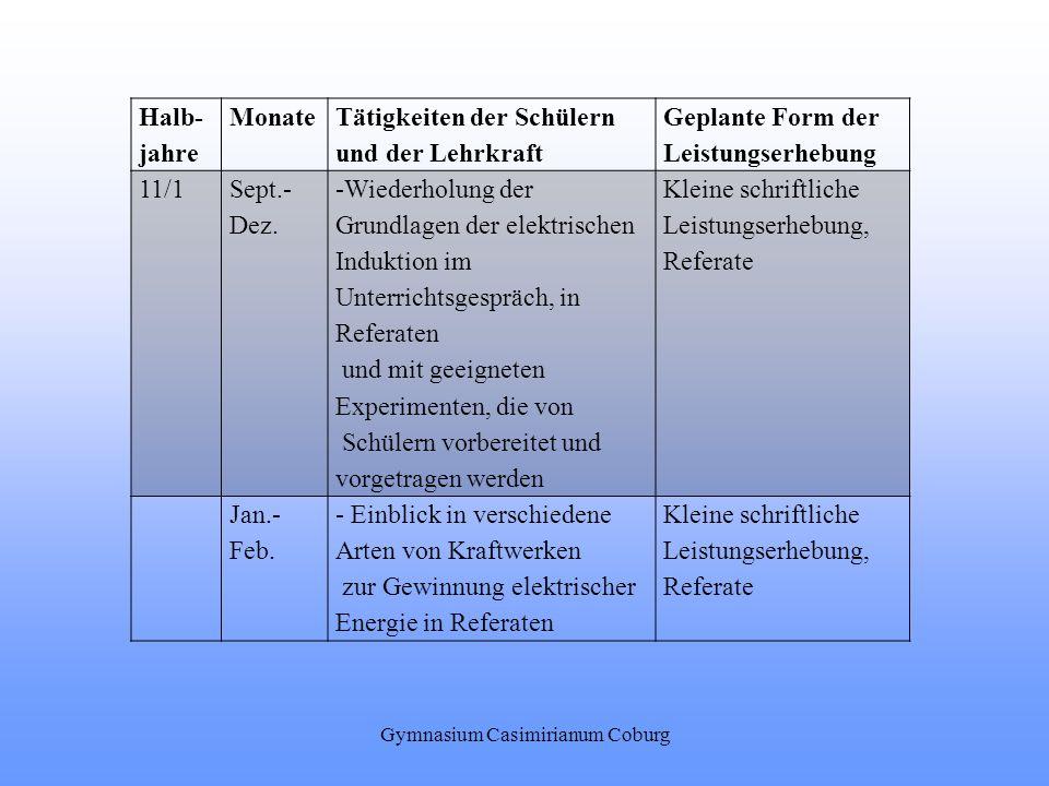 Gymnasium Casimirianum Coburg Halb- jahre Monate Tätigkeiten der Schülern und der Lehrkraft Geplante Form der Leistungserhebung 11/1 Sept.- Dez. -Wied