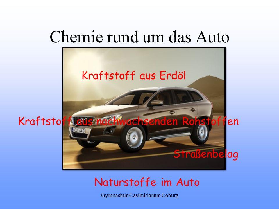 Gymnasium Casimirianum Coburg Chemie rund um das Auto Kraftstoff aus Erdöl Straßenbelag Kraftstoff aus nachwachsenden Rohstoffen Naturstoffe im Auto G