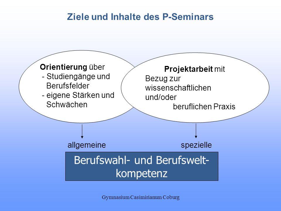 Gymnasium Casimirianum Coburg Orientierung über - Studiengänge und Berufsfelder - eigene Stärken und Schwächen Projektarbeit mit Bezug zur wissenschaf