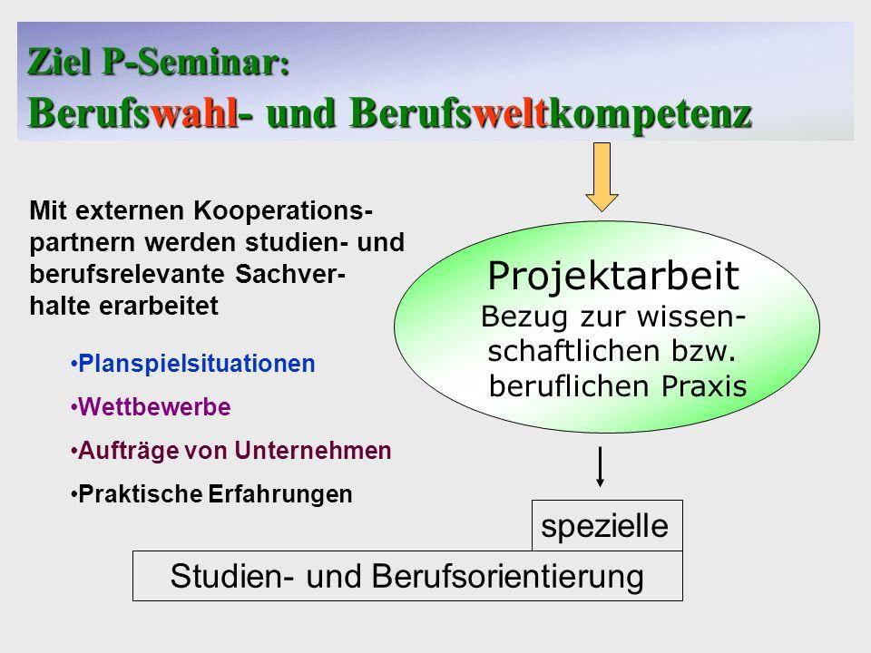 Gymnasium Casimirianum Coburg Ziel P-Seminar : Berufswahl- und Berufsweltkompetenz Projektarbeit Bezug zur wissen- schaftlichen bzw. beruflichen Praxi