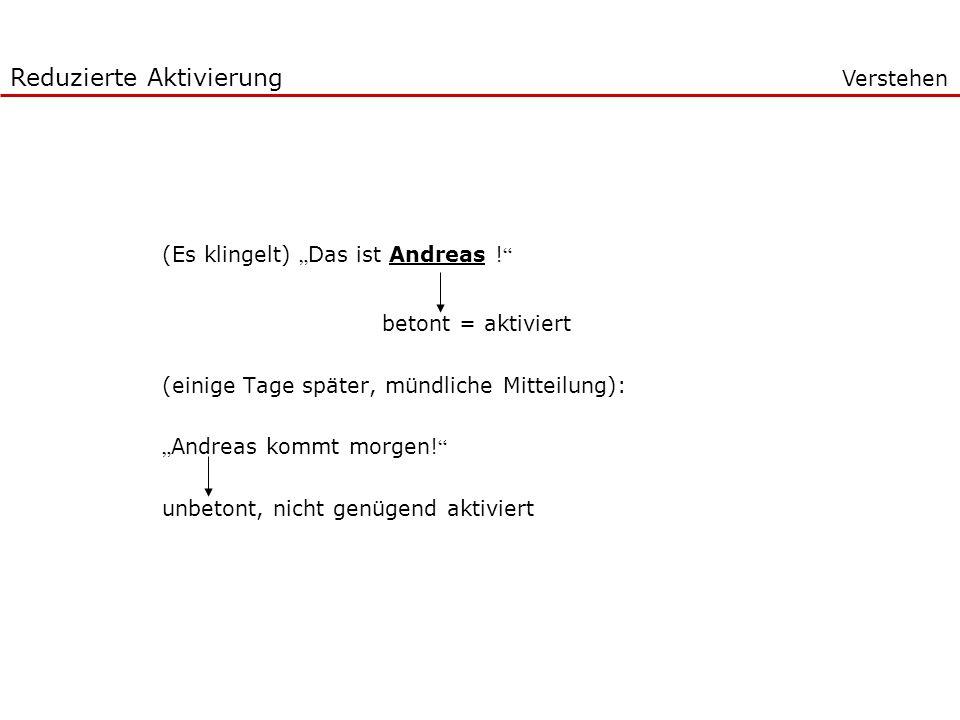 (Es klingelt) Das ist Andreas ! betont = aktiviert (einige Tage später, mündliche Mitteilung): Andreas kommt morgen! unbetont, nicht genügend aktivier