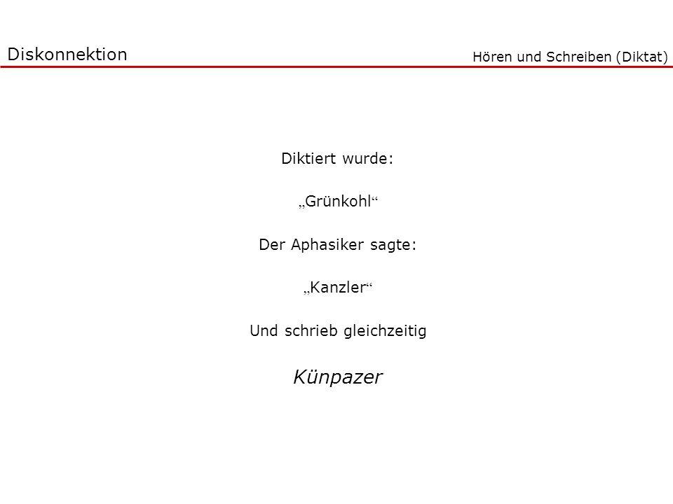 Diktiert wurde: Grünkohl Der Aphasiker sagte: Kanzler Und schrieb gleichzeitig Künpazer Hören und Schreiben (Diktat) Diskonnektion