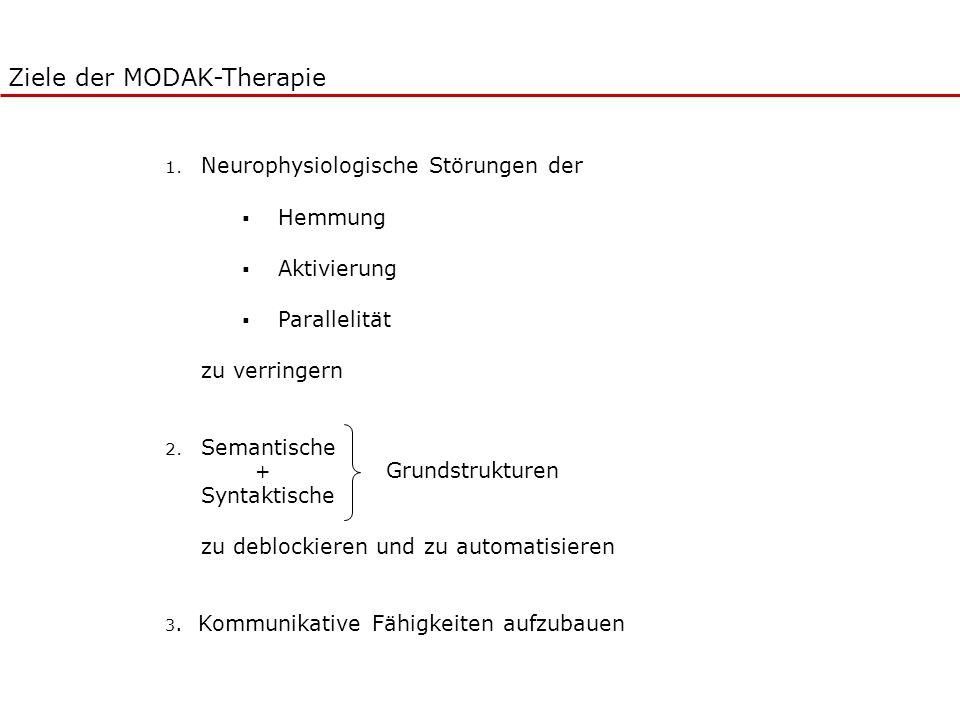 Ziele der MODAK-Therapie 1. Neurophysiologische Störungen der Hemmung Aktivierung Parallelität zu verringern 2. Semantische + Syntaktische zu deblocki