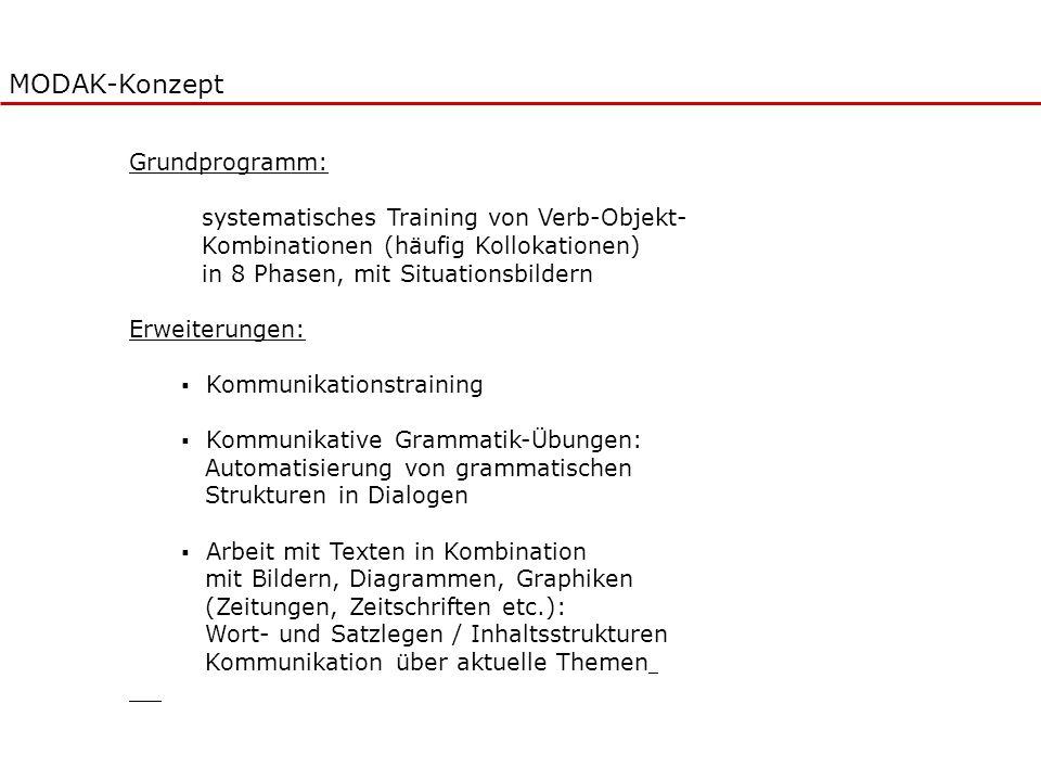 Grundprogramm: systematisches Training von Verb-Objekt- Kombinationen (häufig Kollokationen) in 8 Phasen, mit Situationsbildern Erweiterungen: Kommuni