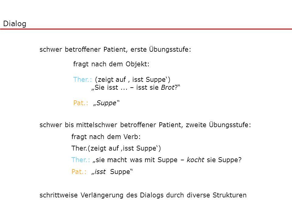 fragt nach dem Objekt: Ther.: (zeigt auf isst Suppe) Sie isst... – isst sie Brot? Pat.: Suppe schwer betroffener Patient, erste Übungsstufe: schwer bi