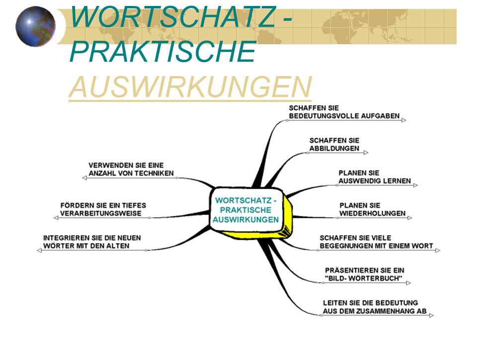 WORTSCHATZ - PRAKTISCHE AUSWIRKUNGEN AUSWIRKUNGEN