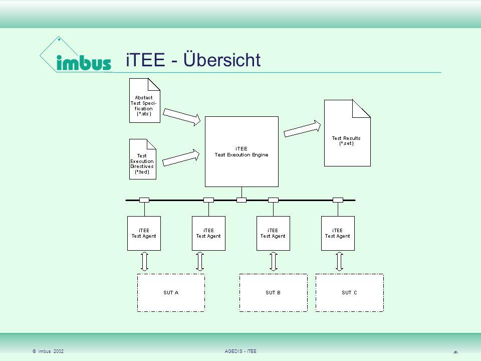 © imbus 2002AGEDIS - iTEE 8 iTEE Implementierung Implementierung Implementiert in Java (plattformunabhängig) Verteiltes System Testagenten können auf der Plattform der iTEE residieren oder auf externen Systemen Leicht erweiterbar allgemein gehaltenes Command/Data Interface Kommunikation iTEE TAs über TCP Sockets Testagenten können auf jedem System implementiert sein, das TCP/IP oder ser.