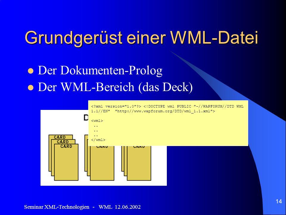 Seminar XML-Technologien - WML 12.06.2002 14 Grundgerüst einer WML-Datei Der Dokumenten-Prolog Der WML-Bereich (das Deck)..
