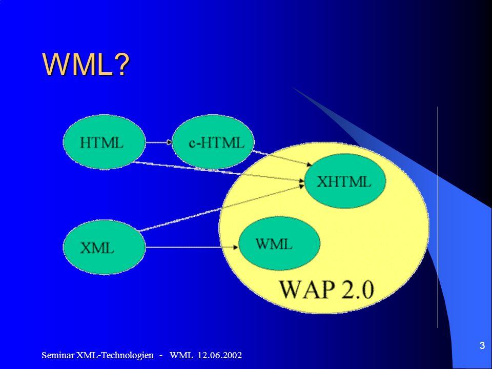 Seminar XML-Technologien - WML 12.06.2002 3 WML?
