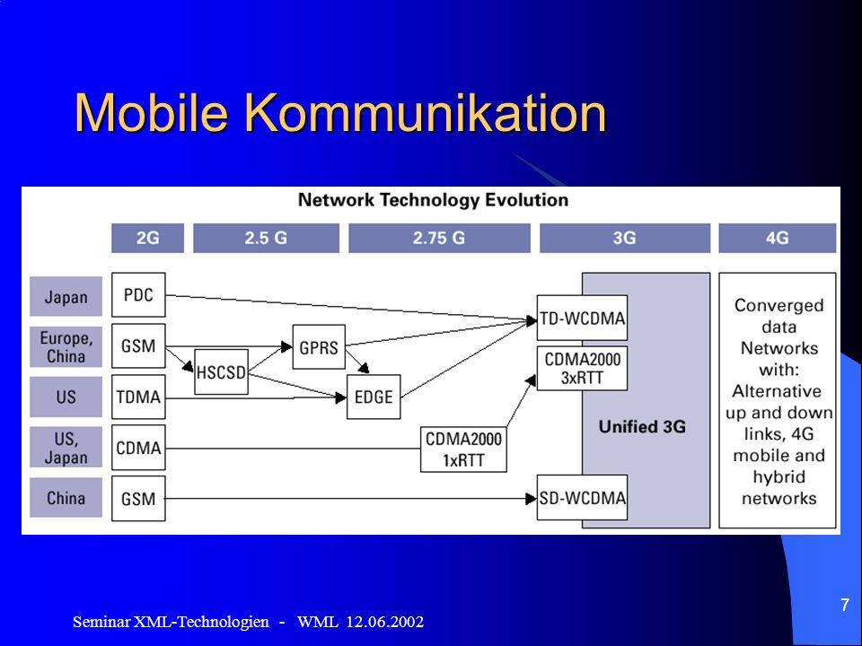 Seminar XML-Technologien - WML 12.06.2002 7 Mobile Kommunikation