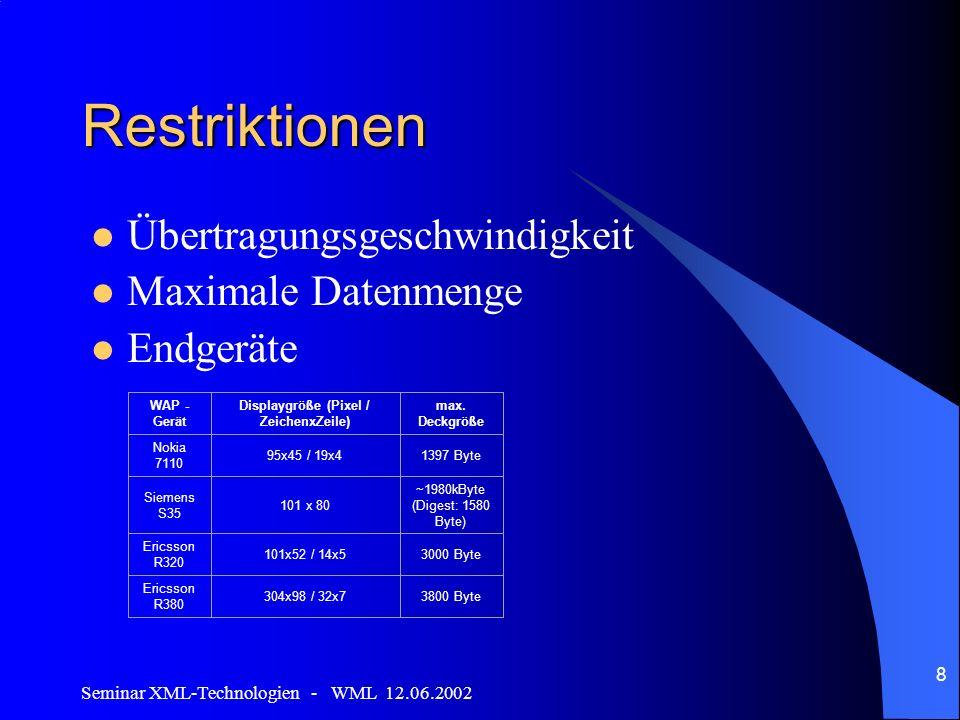 Seminar XML-Technologien - WML 12.06.2002 8 Restriktionen Übertragungsgeschwindigkeit Maximale Datenmenge Endgeräte WAP - Gerät Displaygröße (Pixel / ZeichenxZeile) max.