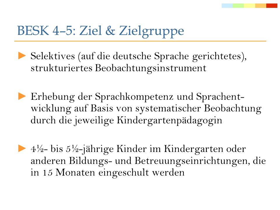 BESK 4–5: Aufbau BilderbuchBildkarten Bewegungs- raum Gespräche 12 4 56 7 15 14 118 12 910 13 3 MorphologieSyntaxPhonologieLexikon/SemantikPragmatik/Diskurs 4 Abschnitte 15 Beobachtungskriterien