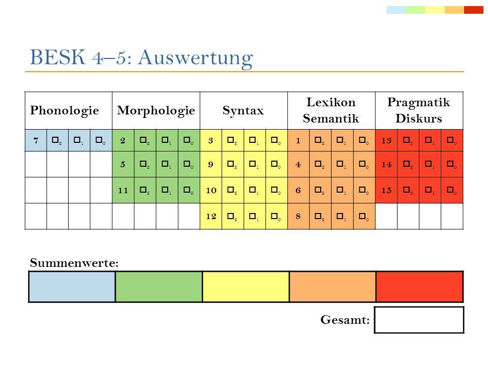 BESK 4–5: Auswertung PhonologieMorphologieSyntax Lexikon Semantik Pragmatik Diskurs 7 2 1 0 2 2 1 0 3 2 1 0 1 2 1 0 13 2 1 0 5 2 1 0 9 2 1 0 4 2 1 0 14 2 1 0 11 2 1 0 10 2 1 0 6 2 1 0 15 2 1 0 12 2 1 0 8 2 1 0 14454 Summenwerte: Gesamt: 18