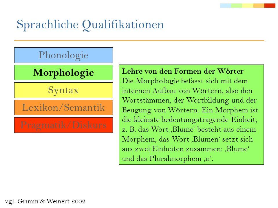 Kompetenzen 4½- bis 5-Jähriger Morphologie Kinder verfügen über die grundlegenden Regelprinzipien zur Beugung von Verben.