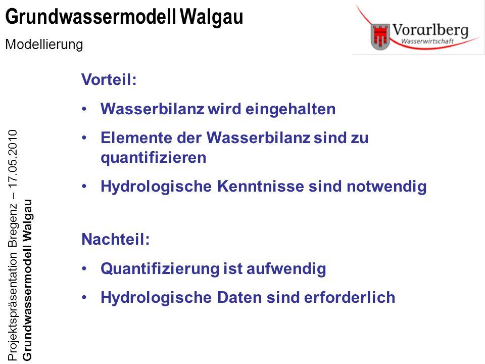 Vorteil: Wasserbilanz wird eingehalten Elemente der Wasserbilanz sind zu quantifizieren Hydrologische Kenntnisse sind notwendig Grundwassermodell Walg