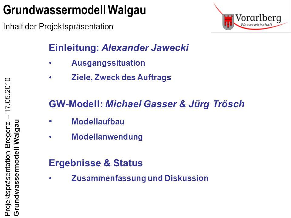 Einleitung: Alexander Jawecki Ausgangssituation Ziele, Zweck des Auftrags GW-Modell: Michael Gasser & Jürg Trösch Modellaufbau Modellanwendung Ergebni