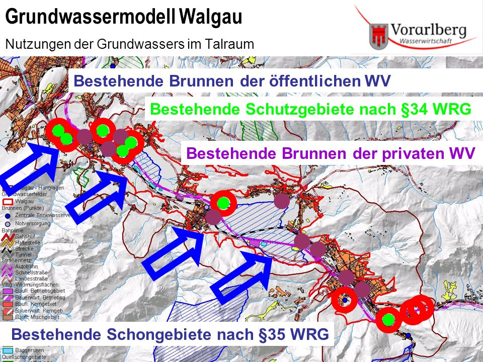 Infotag Trinkwasser – Fachtagung 20.11.2008Grundwassermodell Walgau Übersicht Grundwassermodell Walgau Nutzungen der Grundwassers im Talraum Bestehend