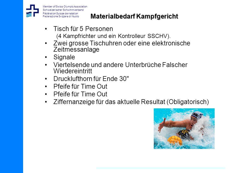 Member of Swiss Olympic Association Schweizerischer Schwimmverband Fédération Suisse de natation Federazione Svizzera di Nuoto Materialbedarf Kampfgericht Tisch für 5 Personen (4 Kampfrichter und ein Kontrolleur SSCHV).
