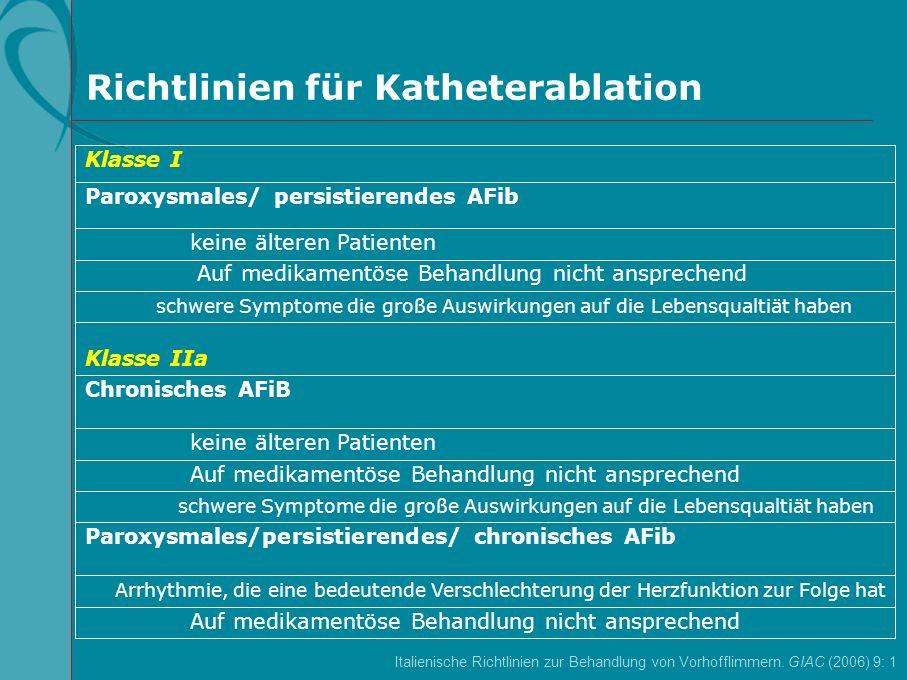 Richtlinien für Katheterablation Auf medikamentöse Behandlung nicht ansprechend Arrhythmie, die eine bedeutende Verschlechterung der Herzfunktion zur