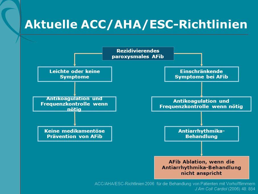 Aktuelle ACC/AHA/ESC-Richtlinien Rezidivierendes paroxysmales AFib Leichte oder keine Symptome Einschränkende Symptome bei AFib Antikoagulation und Fr