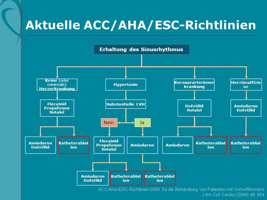 Aktuelle ACC/AHA/ESC-Richtlinien Flecainid Propafenon Sotalol NeinJa Amiodaron Substantielle LVH Hypertonie Amiodaron Dofetilid Katheterablat ion Kein