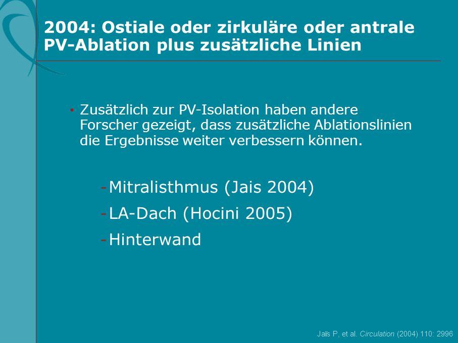 2004: Ostiale oder zirkuläre oder antrale PV-Ablation plus zusätzliche Linien Jaïs P, et al. Circulation (2004) 110: 2996 Zusätzlich zur PV-Isolation
