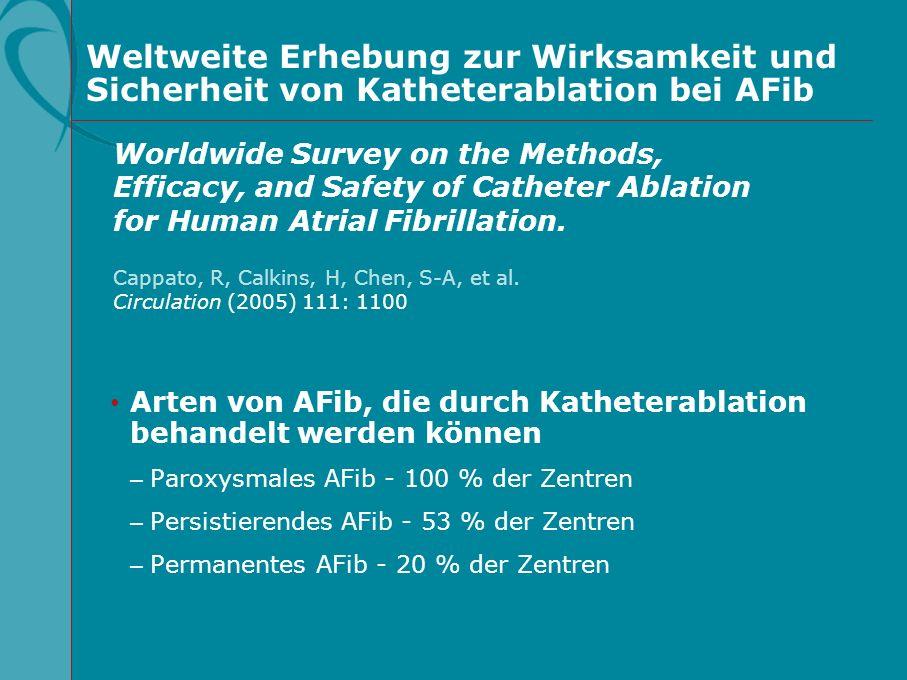 Weltweite Erhebung zur Wirksamkeit und Sicherheit von Katheterablation bei AFib Arten von AFib, die durch Katheterablation behandelt werden können – P