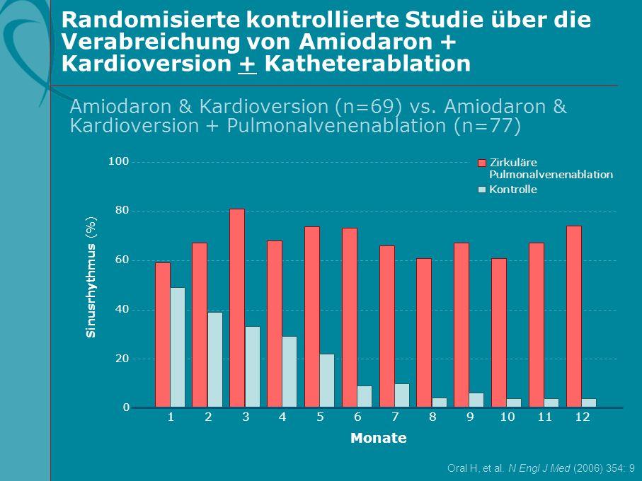Randomisierte kontrollierte Studie über die Verabreichung von Amiodaron + Kardioversion + Katheterablation Oral H, et al. N Engl J Med (2006) 354: 9 S
