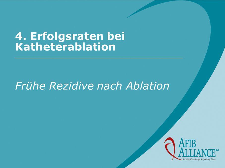4. Erfolgsraten bei Katheterablation Frühe Rezidive nach Ablation
