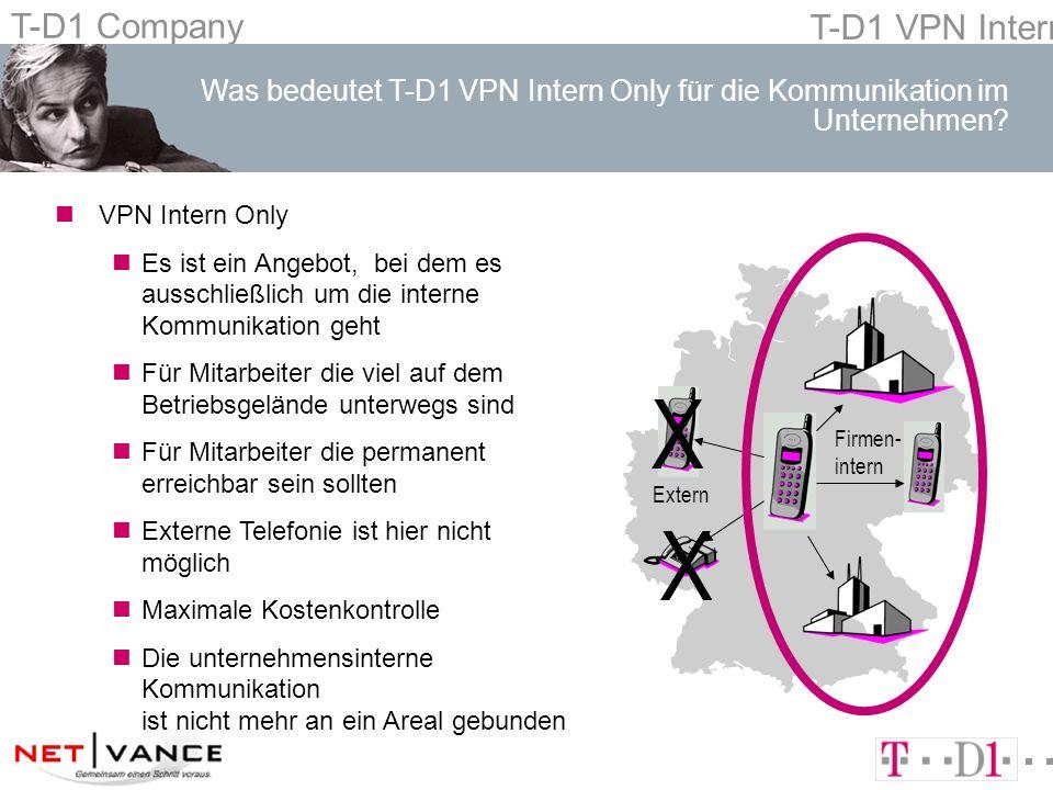 T-D1 Company T-D1 VPN Intern nVPN Intern Only nEs ist ein Angebot, bei dem es ausschließlich um die interne Kommunikation geht nFür Mitarbeiter die viel auf dem Betriebsgelände unterwegs sind nFür Mitarbeiter die permanent erreichbar sein sollten nExterne Telefonie ist hier nicht möglich nMaximale Kostenkontrolle nDie unternehmensinterne Kommunikation ist nicht mehr an ein Areal gebunden Was bedeutet T-D1 VPN Intern Only für die Kommunikation im Unternehmen.