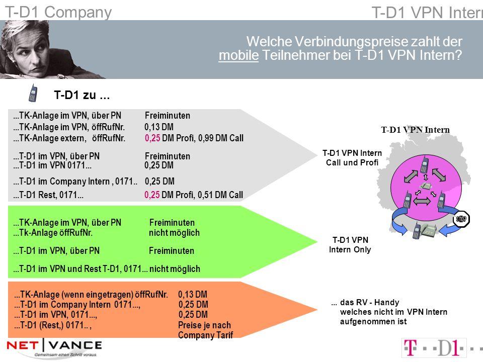 T-D1 Company T-D1 VPN Intern Welche Verbindungspreise zahlt der mobile Teilnehmer bei T-D1 VPN Intern ...TK-Anlage im VPN, über PN Freiminuten...TK-Anlage im VPN, öffRufNr.