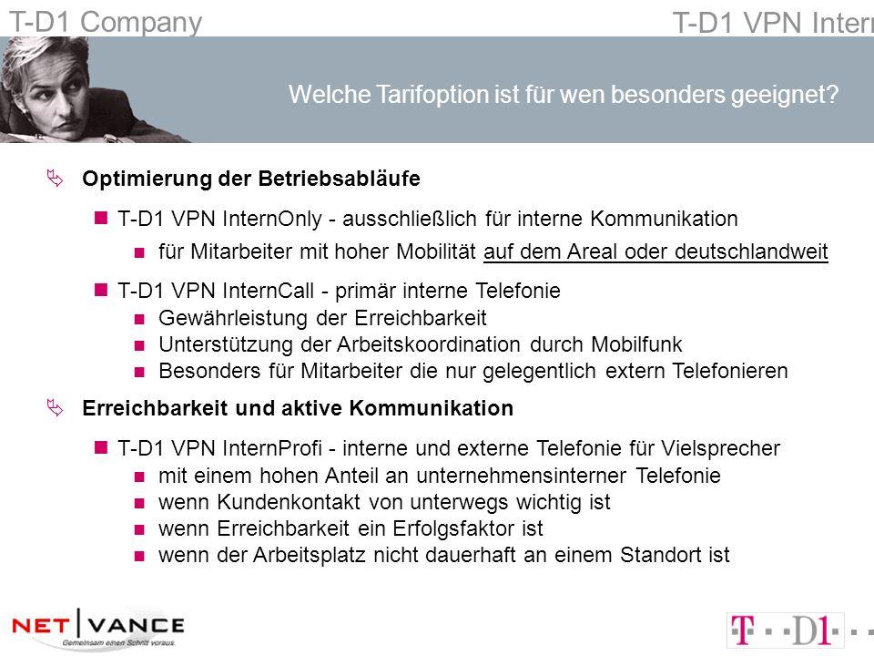T-D1 Company T-D1 VPN Intern Für welche Kunden ist T-D1VPN Intern besonders geeignet.