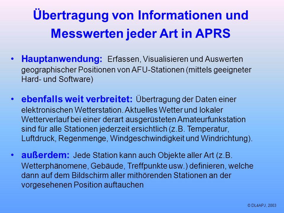 © DL4APJ, 2003 Übertragung von Informationen und Messwerten jeder Art in APRS Hauptanwendung: Erfassen, Visualisieren und Auswerten geographischer Pos