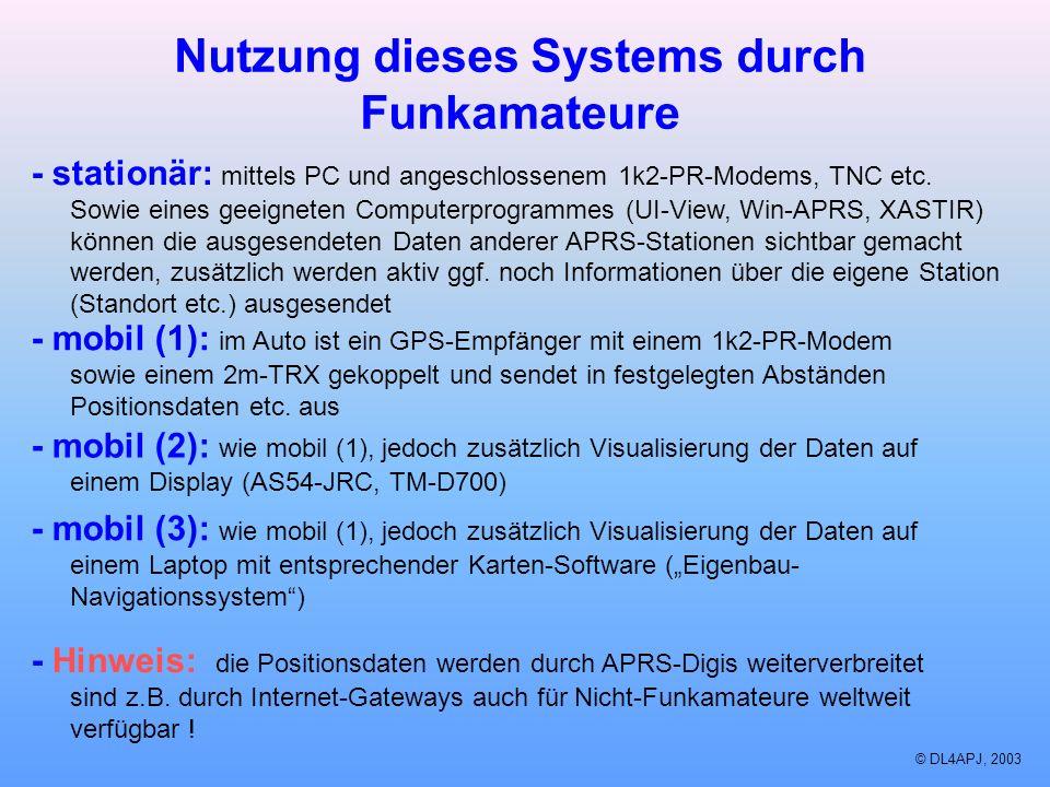 © DL4APJ, 2003 Nutzung dieses Systems durch Funkamateure - stationär: mittels PC und angeschlossenem 1k2-PR-Modems, TNC etc. Sowie eines geeigneten Co